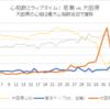 データで探る失敗マラソンの失敗要因:大田原マラソン