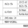 POG2020-2021ドラフト対策 No.26 バジェナート