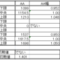 FF14 5.0の検証資料置き場 #FF14