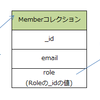 node.js x mongoose でリレーション(コレクション間のjoin)(populate)方法