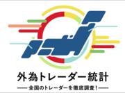 FX「2020年東京都23区最強決定戦!」外為トレーダー統計 2021年4月22日号