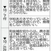 加計問題 前川氏「総理の意向で学部新設」 衆参で参考人招致 - 東京新聞(2017年7月11日)