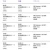 子供と海外旅行〜春は香港・2〜hkエクスプレスは使いやすいLCCなのか?