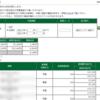 本日の株式トレード報告R2,06,01
