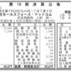 株式会社セールスフォース・ドットコム 第19期決算公告