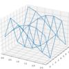 【python】np.meshgridの基本的な使い方まとめ