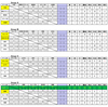 NTTカップ1次リーグ結果および2次リーグ組み分け