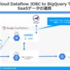 Cloud Dataflow × CData JDBC Driver でMarketo のLeadデータをサーバーレスな環境でBigQuery に連携してみる