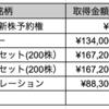 11月の株式取引・配当・優待+FXまとめ