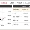 4月9日 端株2銘柄購入