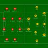 【マッチレビュー】20-21 コパ・デル・レイ決勝 ビルバオ対バルセロナ