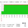 3. Zabbixインターナル監視のグラフ (2) - ホスト、アイテム、トリガー数