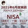 【NISA】楽天証券のNISA3つの口座2021年6月度実績
