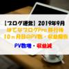 【ブログ運営】2019年9月のPV数・収益報告 PV数増・収益減
