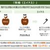 りんごの本質は現実のりんごに在り!【哲学図解】『形相(エイドス)』