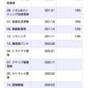 2020/04/17(金)