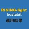 8月19日 バスタビット RISING-light 運用結果