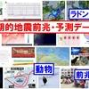 【常時更新】短期的地震前兆・予知情報(ラドン・体感・ハムスター・静電気・ばけたん・磁石落下・etc)