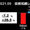 21年5月My 個別株PF【-7%】かぶぴの米国株