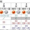 平成30年7月11日(水)~7月17日(火)の東京週間天気