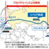 シベリア欧州向けの鉄道1編成借上パイロット輸送結果