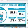 新型コロナ 兵庫県 71人 , 宝塚市 XX人
