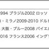 『Webサカ2』2150シーズンはペップ・グアルディオラがモデルの「ガルシア」などを獲得。監督も選手もガルシアです