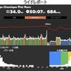 Zwift - WBR 3 Laps Classique Flat Race