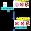 (ポケモンGO)第2回  考察! サカキの最凶切り札、シャドウミュウツーの性能について