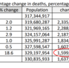 コロナ死者数の付替えの可能性はデマか?