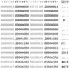STM32CubeIde HardFault その14 Stackの内容