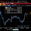 【株式】米中貿易問題は解決の糸口が見えず、市場は嫌気