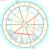 1/29・獅子座満月が「スッキリ」と「キツイ」に分かれる理由
