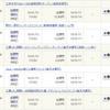 投資信託の断捨離始めました!さらに200万円を現金化。