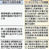 教育勅語容認は「歴史ゆがめる」 教材否定せぬ政府に教育界反論 - 東京新聞(2017年12月13日)