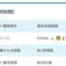 【PONEY】 クルマのフリーマーケットサイト 無料会員登録で11,000pt♪