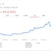 韓非子と鴻海精密工業カクタイメイ氏(郭台銘)によるシャープ買収