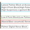中手掌側の神経ブロックがエコー所見に与える影響(Zekasら VRU2003年)