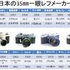 第2回 「もうひとつの日本カメラ史」講演会
