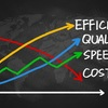 「効率」「能率」の違いとその高め方