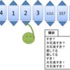 ぴにゃでも分かる!??大石泉すき言語プログラミング初級編