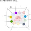 AtCoder Regular Contest 061 E - すぬけ君の地下鉄旅行