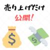 【Uber Eats配達記録・9/25(水)9/27(金)9/28(土)9/29(日)】さいたま
