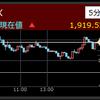 アルバイトタイムスが後場株価上昇率トップ2021/5/25