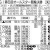 原田研太朗 気迫先行で松浦悠士V貢献/名古屋G1
