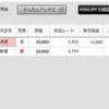 メキシコペソ円を8ヶ月間保有した結果をブログで報告