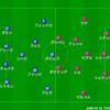【マッチレビュー】リーガ32節 ウエスカ対バルセロナ