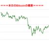 ■途中経過_2■BitCoinアービトラージ取引シュミレーション結果(2017年9月21日)