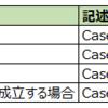 VBA 再入門20 Select Caseステートメント(条件分岐)