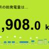 高田町1号発電所の5月分の総発電量は1,908.0kWh